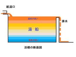 湯船の絵.jpg